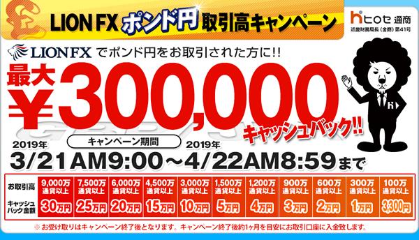 ヒロセ通商ポンド円取引高キャンペーン